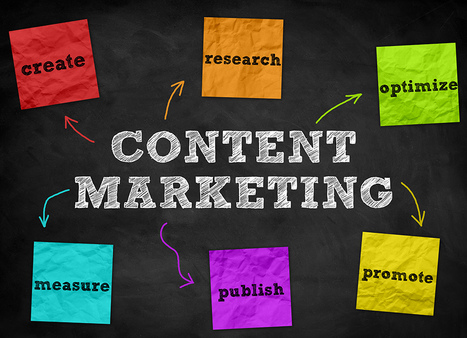 62 idei si modalitati de a face content marketing